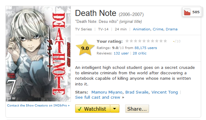 Death Note anime on IMDb Oct 16th 2015