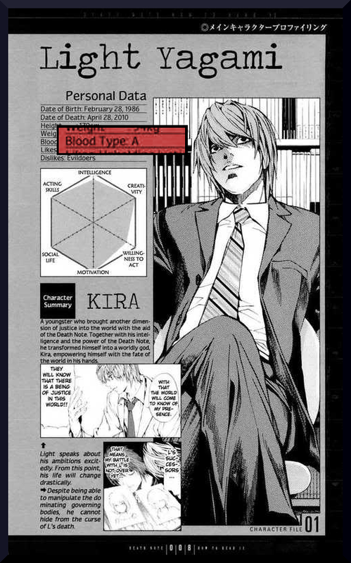 Yagami Light Blood Type A personality